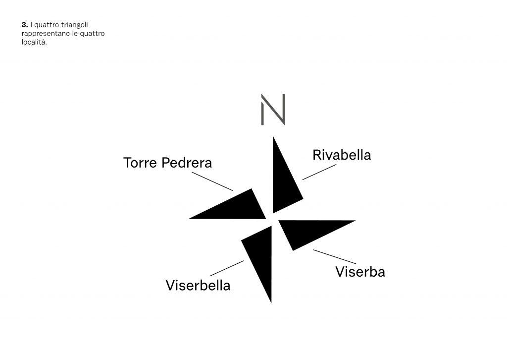 presentazione-web-logo-Rimini-Nord4
