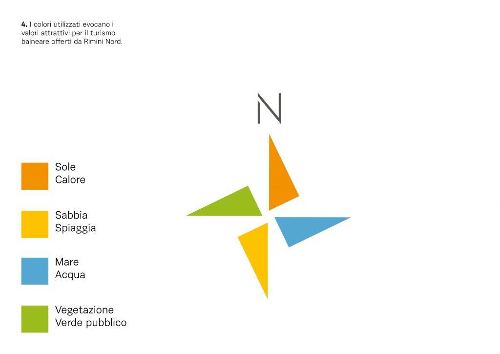 presentazione-web-logo-Rimini-Nord5